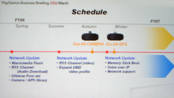 PSP Schedule