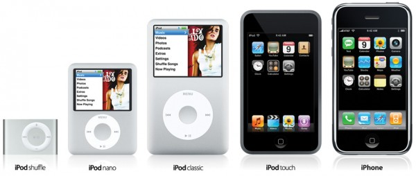 Apple iPod Family